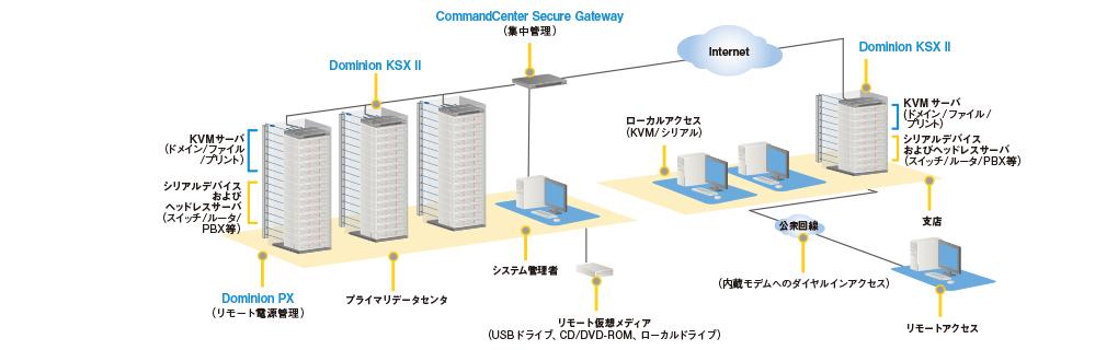 ksx 2 diagram